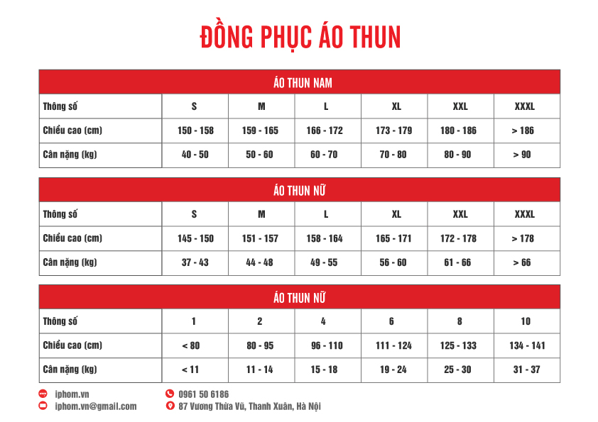 bang-size-ao-thun-dong-phuc-chuan-iphom.vn